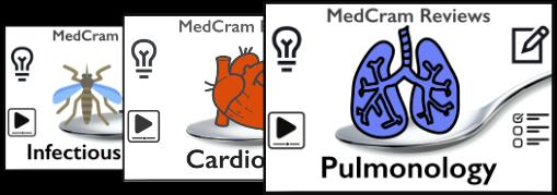 MedCram medical Reviews
